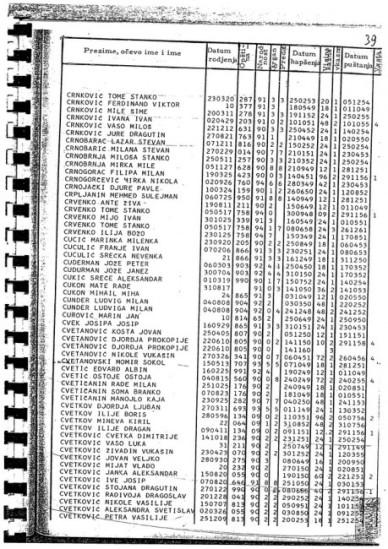 Goli-Otok-list-page-459x650