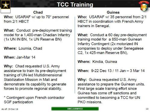 tcc_training_small